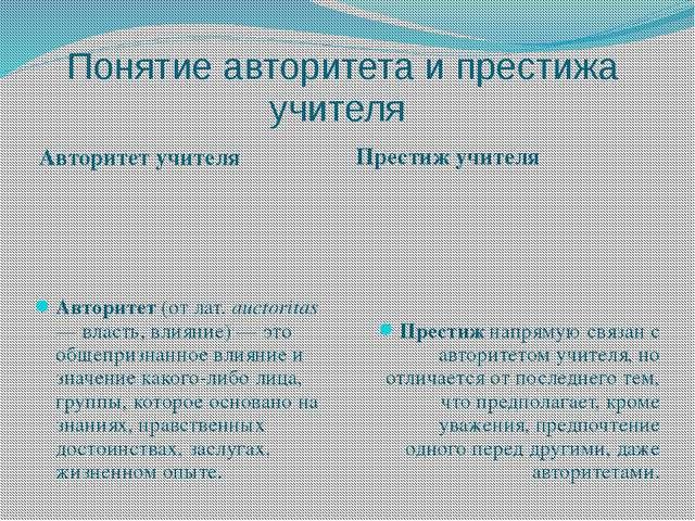 Понятие авторитета и престижа учителя Авторитет учителя Престиж учителя Автор...
