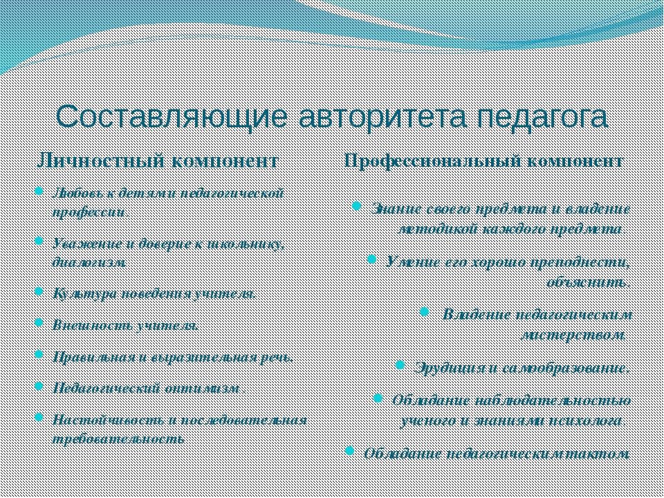 Составляющие авторитета педагога Личностный компонент Профессиональный компон...