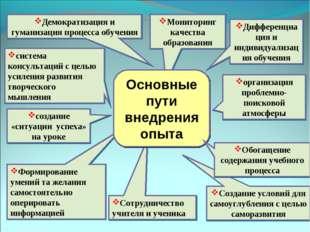 Демократизация и гуманизация процесса обучения Мониторинг качества образовани