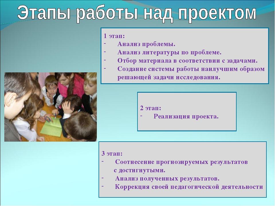 1 этап: Анализ проблемы. Анализ литературы по проблеме. Отбор материала в соо...