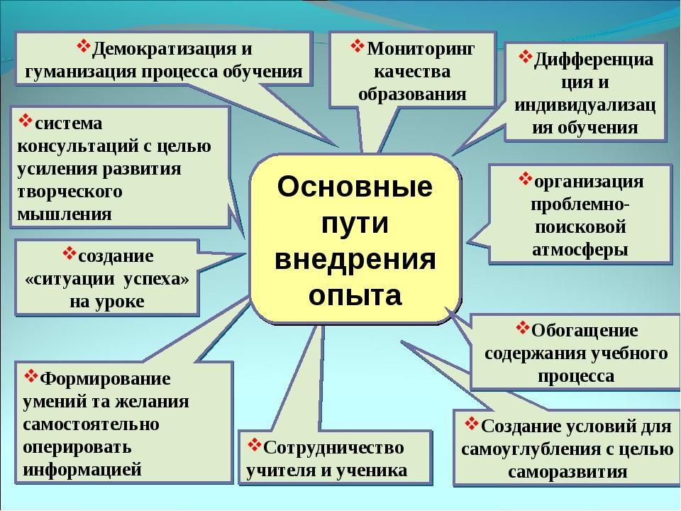 Демократизация и гуманизация процесса обучения Мониторинг качества образовани...