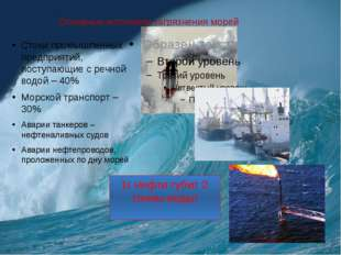 Основные источники загрязнения морей Стоки промышленных предприятий, поступаю
