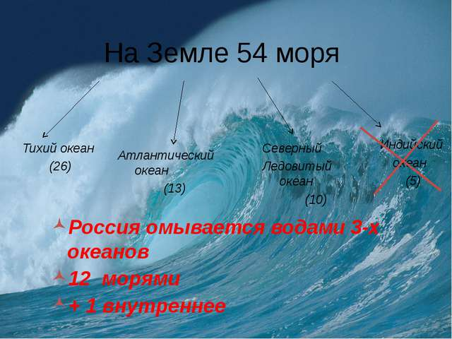 На Земле 54 моря Россия омывается водами 3-х океанов 12 морями + 1 внутреннее...