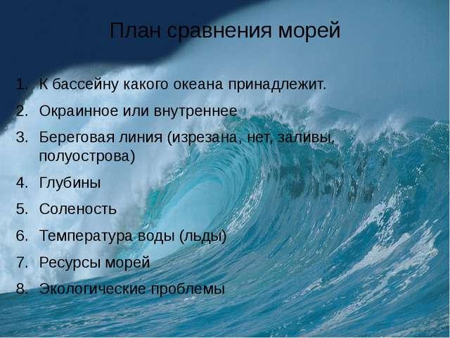 План сравнения морей К бассейну какого океана принадлежит. Окраинное или внут...