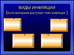 ВИДЫ ИНФЛЯЦИИ (Если критерием выступает темп инфляции ) Нормальная (ползучая)