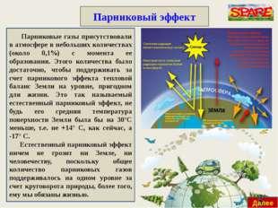 Парниковый эффект Но увеличение в атмосфере концентрации парниковых газов при
