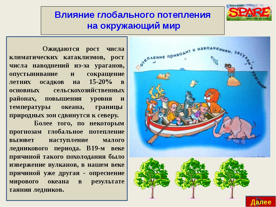 Влияние глобального потепления на человека Увеличение температуры на 1,5-4,5...