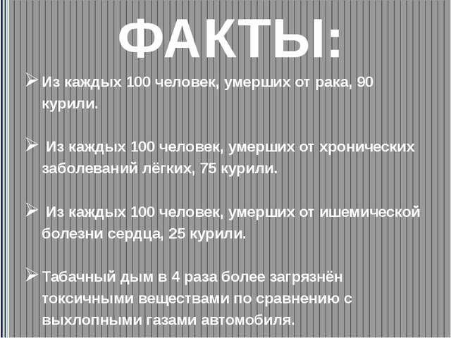 ФАКТЫ: Из каждых 100 человек, умерших от рака, 90 курили. Из каждых 100 челов...