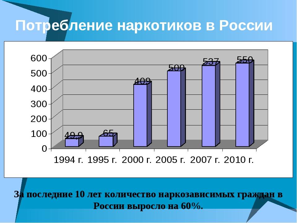 Потребление наркотиков в России За последние 10 лет количество наркозависимых...
