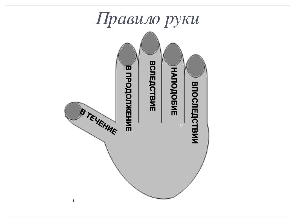 Правило руки
