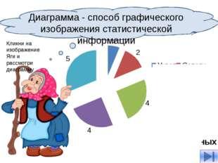 Диаграмма - способ графического изображения статистической информации Кликни