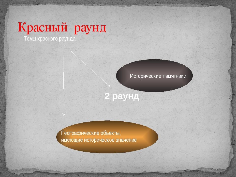 Красный раунд Исторические памятники Географические объекты, имеющие историч...