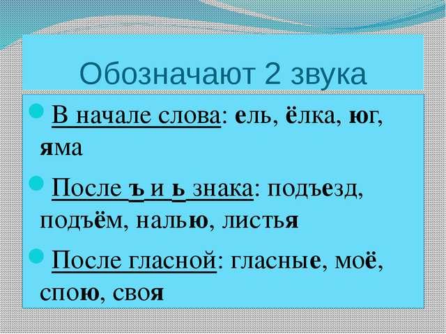 Обозначают 2 звука В начале слова: ель, ёлка, юг, яма После ъ и ь знака: подъ...