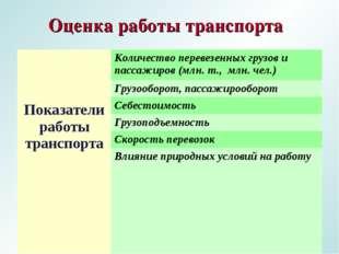 Оценка работы транспорта Показатели работы транспортаКоличество перевезенных