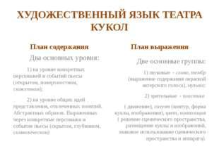 ХУДОЖЕСТВЕННЫЙ ЯЗЫК ТЕАТРА КУКОЛ План содержания Два основных уровня: 1) на у