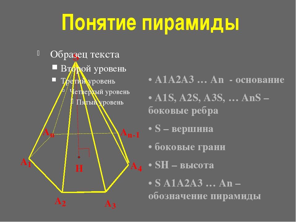 Понятие пирамиды • А1А2А3 … Аn - основание • А1S, А2S, А3S, … АnS – боковые р...