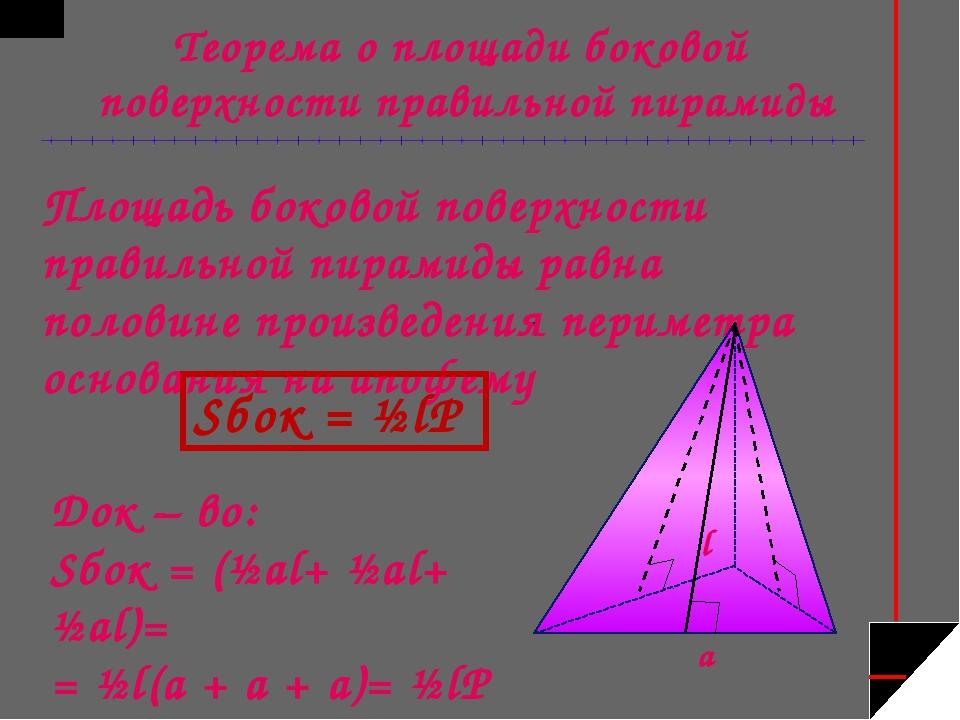 Теорема о площади боковой поверхности правильной пирамиды Площадь боковой пов...