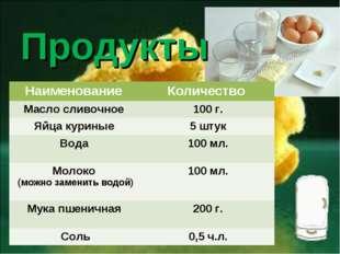 Продукты Наименование Количество Масло сливочное 100 г. Яйца куриные 5 шту