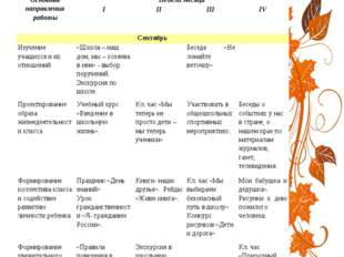 Основные направления работыНедели месяца IIIIIIIV Сентябрь Изучение уч