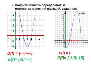 Найдите область определения и множество значений функций, заданных графически