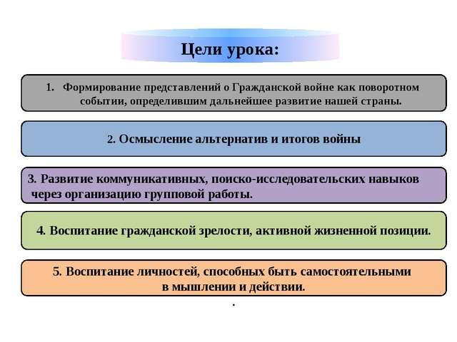 3. Click to add Title 4. Click to add Title Формирование представлений о Гра...