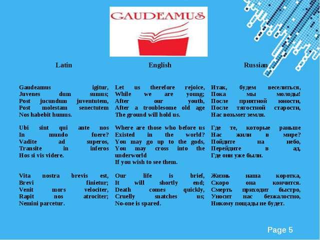 LatinEnglishRussian Gaudeamus igitur, Juvenes dum sumus; Post jucundum juve...