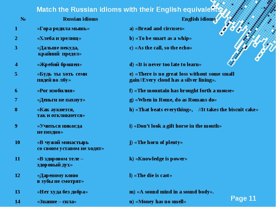 Match the Russian idioms with their English equivalents. №	Russian idioms	Eng...