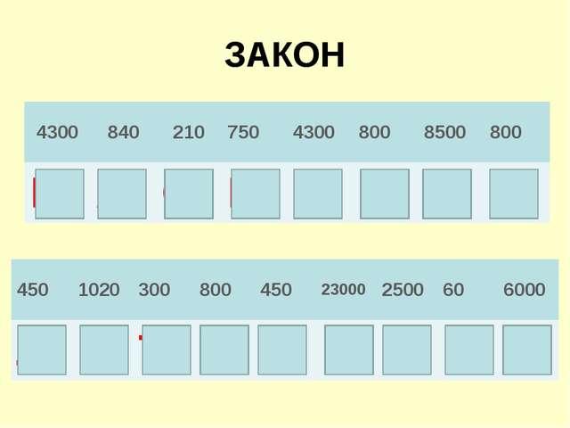 ЗАКОН 430084021075043008008500800 РАСПРЕДЕ 4501020300800450...