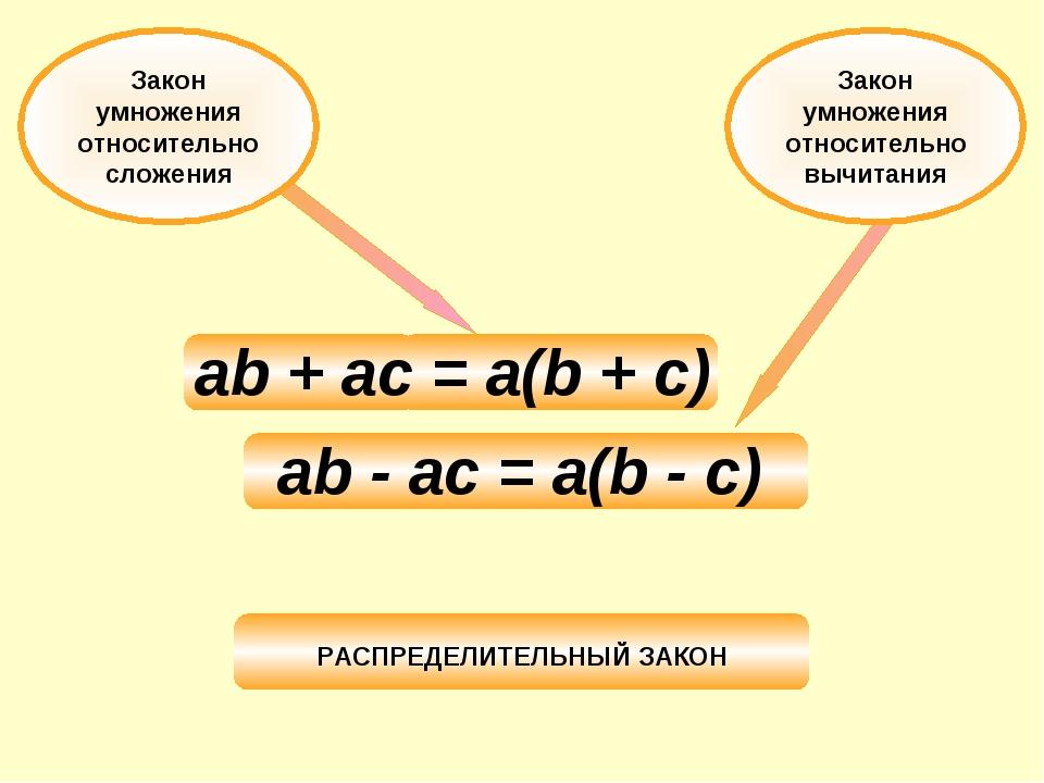 Закон умножения относительно вычитания ab + ac = a(b + c) ab - ac = a(b - c)...