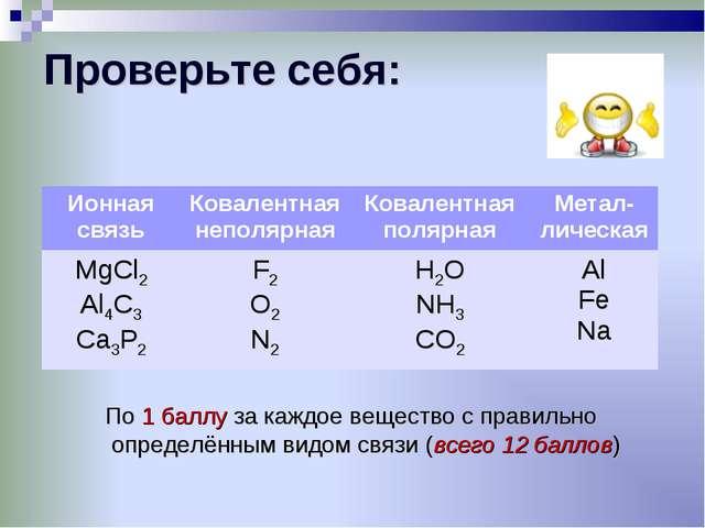 Проверьте себя: По 1 баллу за каждое вещество с правильно определённым видом...