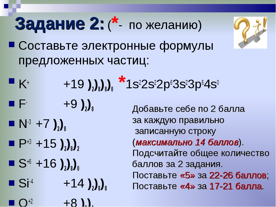 Задание 2: (*- по желанию) Составьте электронные формулы предложенных частиц:...