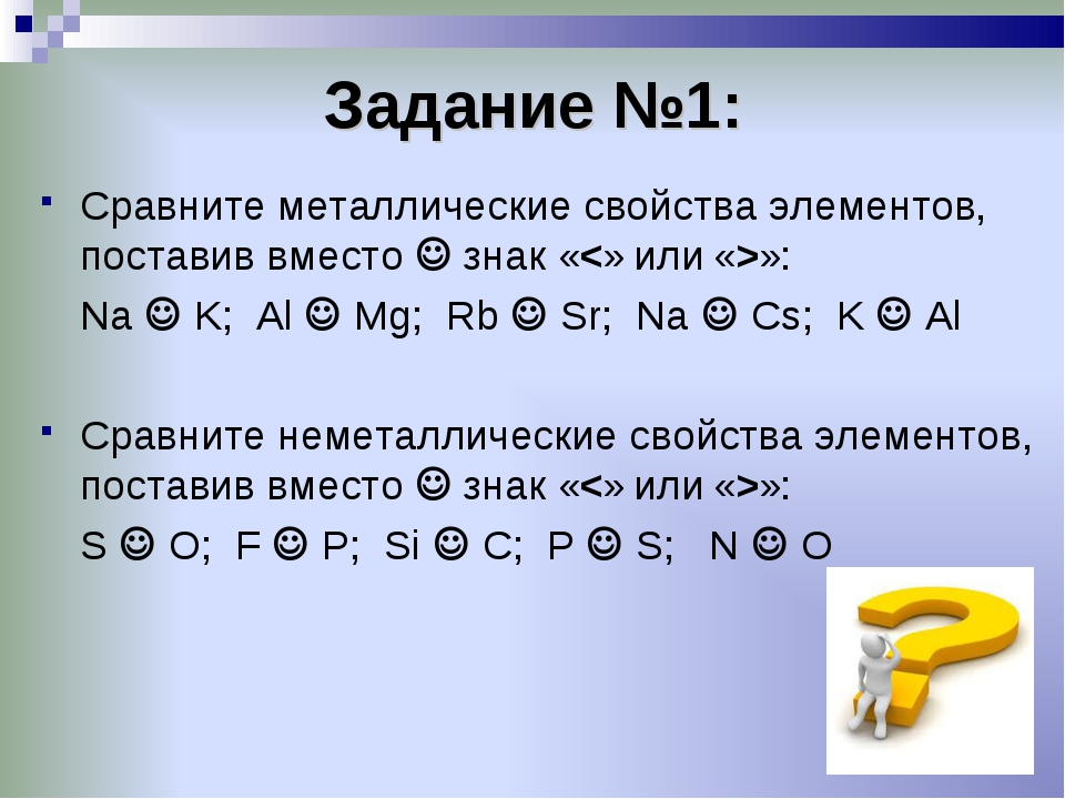 Задание №1: Сравните металлические свойства элементов, поставив вместо  знак...