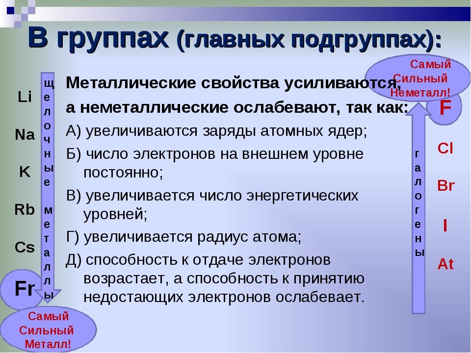 Самый Сильный Неметалл! В группах (главных подгруппах): Металлические свойств...