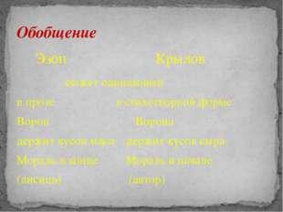 Эзоп Крылов сюжет одинаковый в прозе в стихотворной форме Ворон Ворона держи
