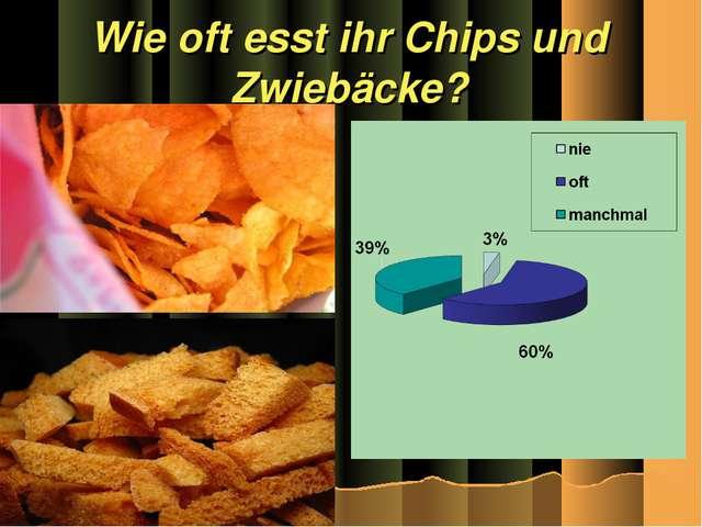 Wie oft esst ihr Chips und Zwiebäcke?