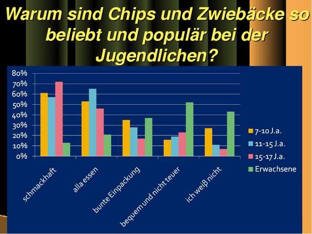 Warum sind Chips und Zwiebäcke so beliebt und populär bei der Jugendlichen?