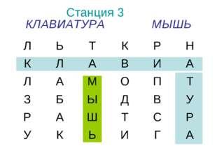 КЛАВИАТУРА МЫШЬ Станция 3
