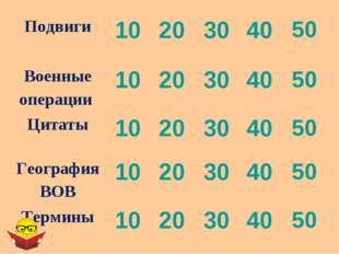 Подвиги1020304050 Военные операции 1020304050 Цитаты1020304050