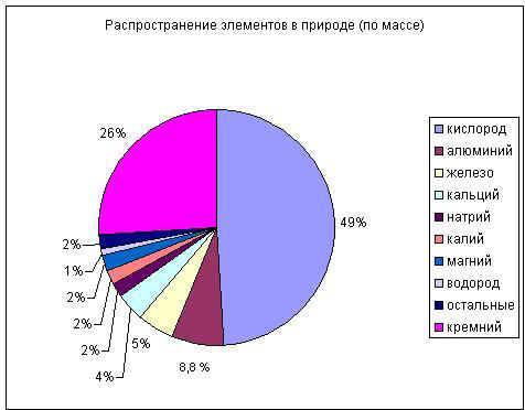 http://files.1september.ru/festival/articles/510576/img1.JPG