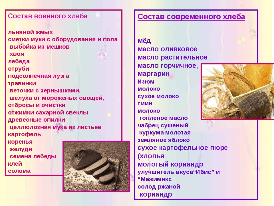 Состав современного хлеба мёд масло оливковое масло растительное масло горчич...