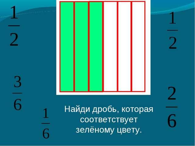 Найди дробь, которая соответствует зелёному цвету.