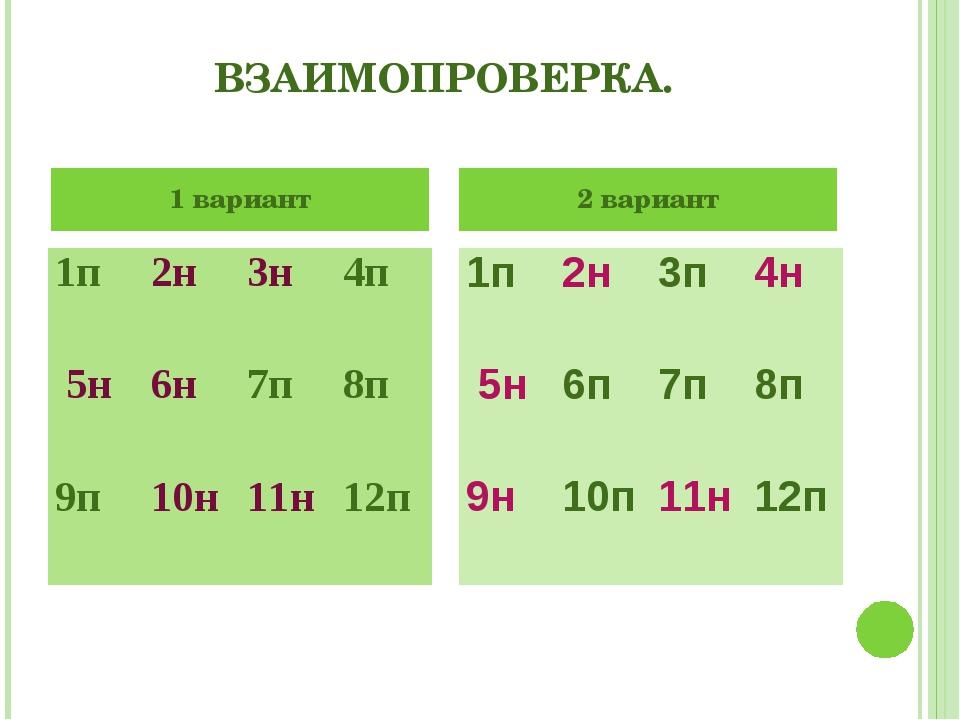 ВЗАИМОПРОВЕРКА. 1 вариант 2 вариант 1п2н3н4п 5н6н7п8п 9п10н11н12п 1п...