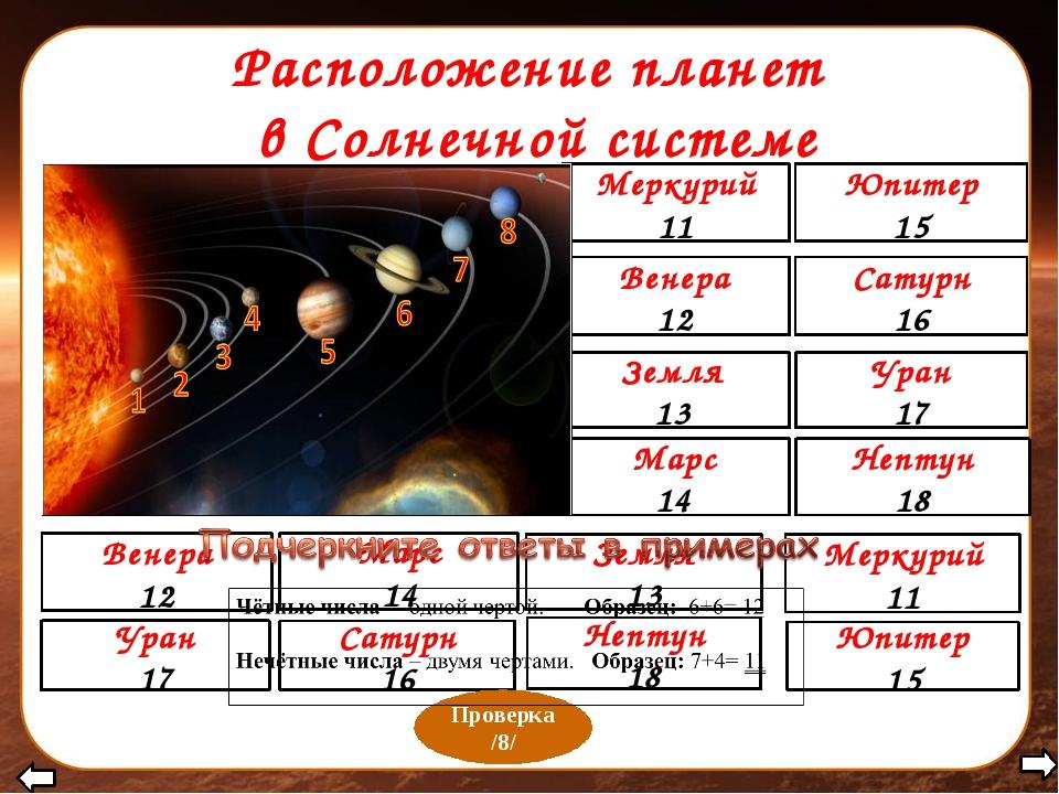 Используемые интернет-ресурсы: Картинки: букет тюльпанов http://img.ii4.ru/im...