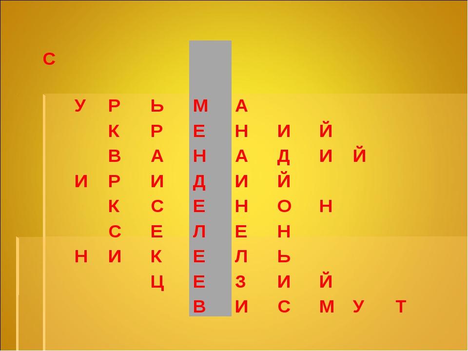 С УРЬМА КРЕНИЙ ВАНАДИЙ ИРИДИЙ КСЕНО...