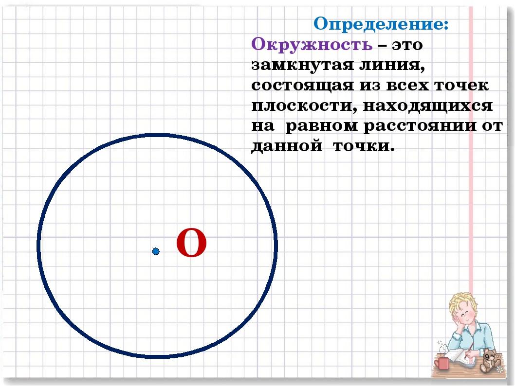 О Определение: Окружность – это замкнутая линия, состоящая из всех точек плос...