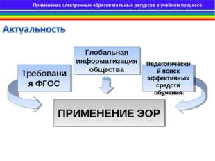 Применение электронных образовательных ресурсов на занятиях теоретического об