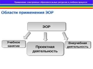ЭОР Учебное занятие Проектная деятельность Внеучебная деятельность Применение
