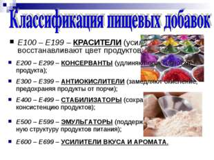 Е100 – Е199 – КРАСИТЕЛИ (усиливают и восстанавливают цвет продуктов); Е200 –