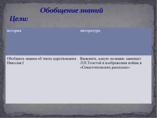 историялитература Обобщить знания об эпохе царствования Николая IВыяснить, как