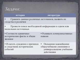 история литература Сравнить данные различных источников, выявить их сходства и